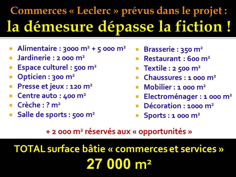 """Les projets commerciaux du groupe """"Leclerc"""" à Tournus"""